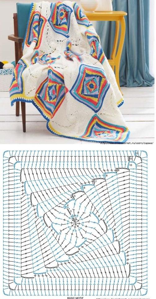 mochilas – Mimitos a Crochet